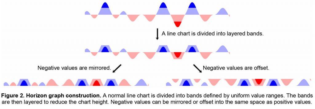 study-density-1