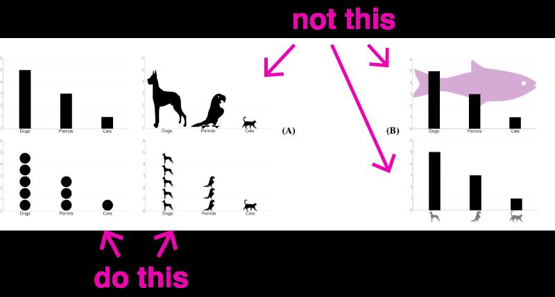 study-pictograms-1