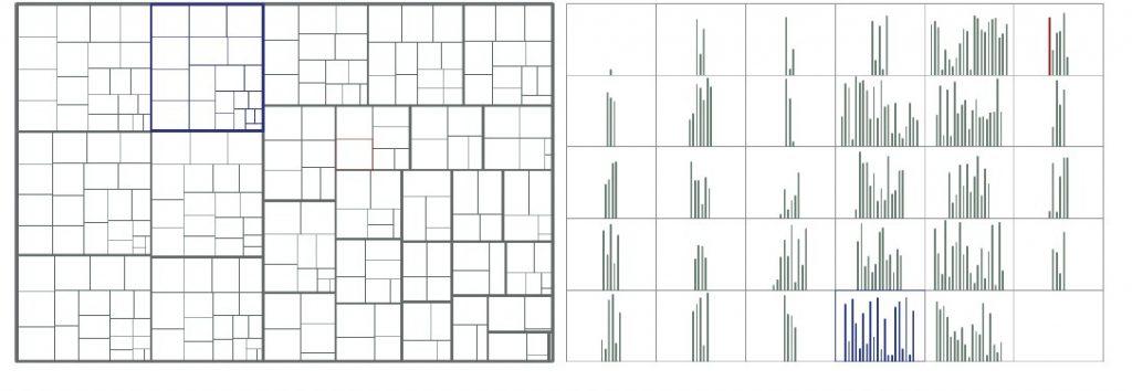 study-treemaps-3